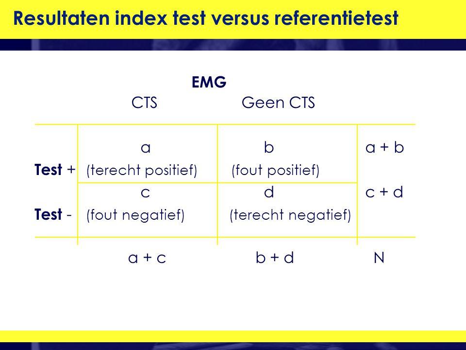 EMG CTS Geen CTS a b a + b Test + (terecht positief) (fout positief) c d c + d Test - (fout negatief) (terecht negatief) a + c b + d N Resultaten index test versus referentietest