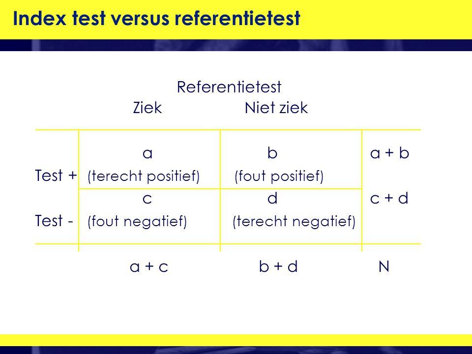 Referentietest Ziek Niet ziek a b a + b Test + (terecht positief) (fout positief) c d c + d Test - (fout negatief) (terecht negatief) a + c b + d N Index test versus referentietest