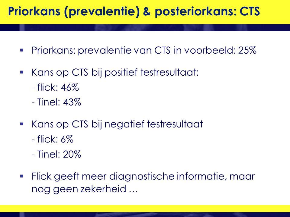  Priorkans: prevalentie van CTS in voorbeeld: 25%  Kans op CTS bij positief testresultaat: - flick: 46% - Tinel: 43%  Kans op CTS bij negatief testresultaat - flick: 6% - Tinel: 20%  Flick geeft meer diagnostische informatie, maar nog geen zekerheid … Priorkans (prevalentie) & posteriorkans: CTS