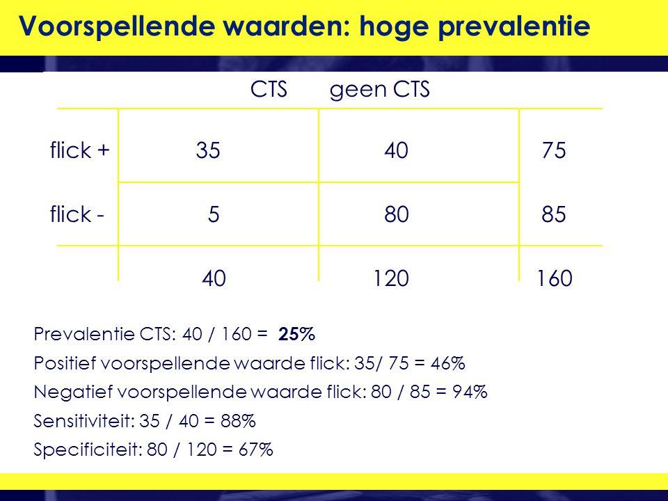 CTS geen CTS flick + 3540 75 flick - 5 80 85 40 120 160 Voorspellende waarden: hoge prevalentie Prevalentie CTS: 40 / 160 = 25% Positief voorspellende waarde flick: 35/ 75 = 46% Negatief voorspellende waarde flick: 80 / 85 = 94% Sensitiviteit: 35 / 40 = 88% Specificiteit: 80 / 120 = 67%