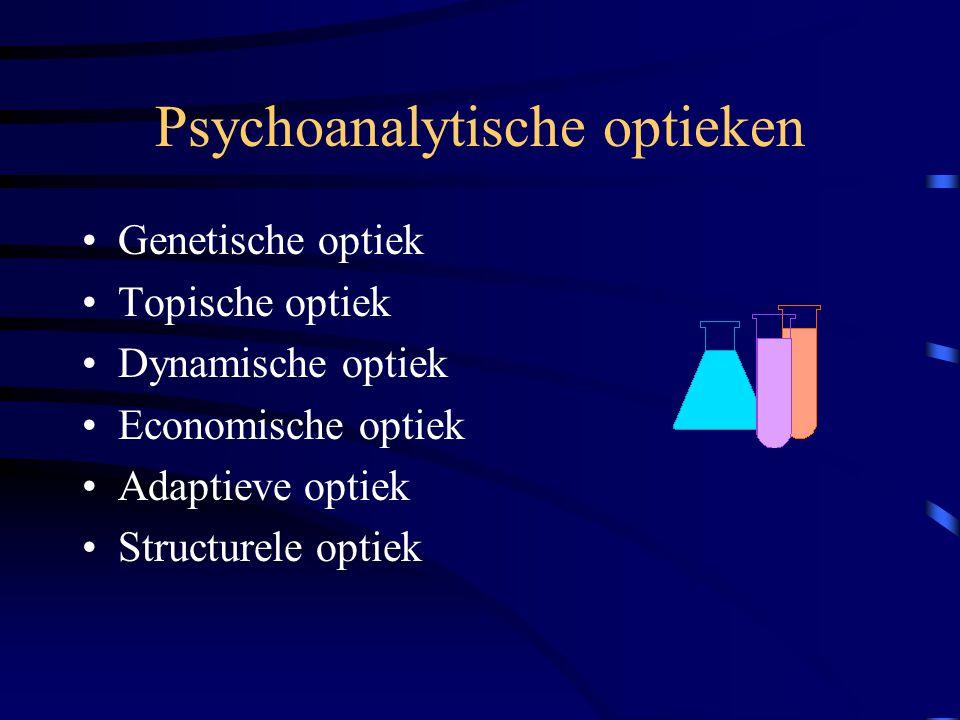 Psychoanalytische optieken Genetische optiek Topische optiek Dynamische optiek Economische optiek Adaptieve optiek Structurele optiek
