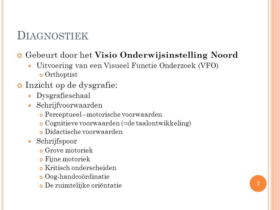 D IAGNOSTIEK Gebeurt door het Visio Onderwijsinstelling Noord Uitvoering van een Visueel Functie Onderzoek (VFO) Orthoptist Inzicht op de dysgrafie: D