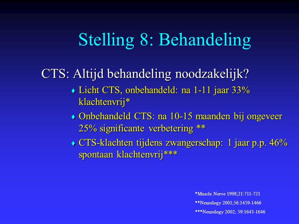 CTS: Altijd behandeling noodzakelijk?  Licht CTS, onbehandeld: na 1-11 jaar 33% klachtenvrij*  Onbehandeld CTS: na 10-15 maanden bij ongeveer 25% si