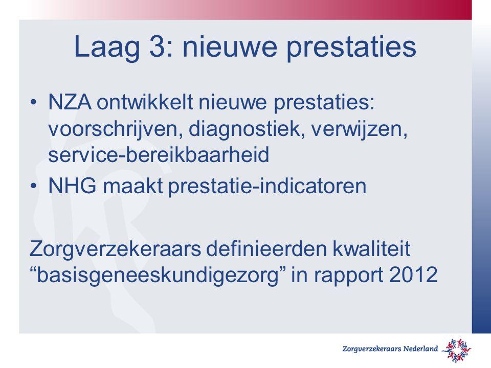 Laag 3: nieuwe prestaties NZA ontwikkelt nieuwe prestaties: voorschrijven, diagnostiek, verwijzen, service-bereikbaarheid NHG maakt prestatie-indicatoren Zorgverzekeraars definieerden kwaliteit basisgeneeskundigezorg in rapport 2012