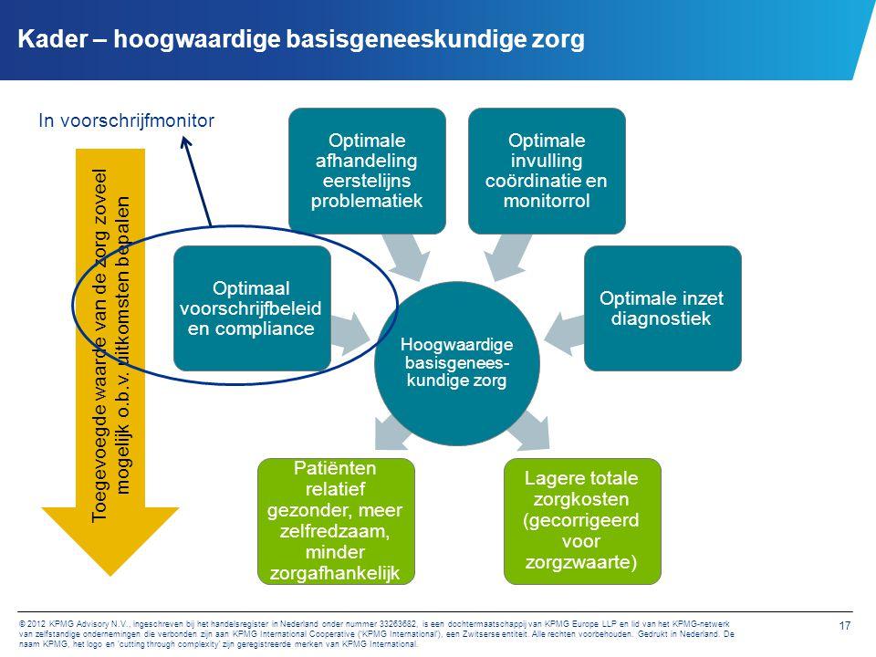 17 © 2012 KPMG Advisory N.V., ingeschreven bij het handelsregister in Nederland onder nummer 33263682, is een dochtermaatschappij van KPMG Europe LLP en lid van het KPMG-netwerk van zelfstandige ondernemingen die verbonden zijn aan KPMG International Cooperative ('KPMG International'), een Zwitserse entiteit.
