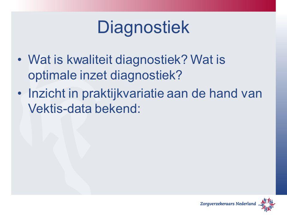 Diagnostiek Wat is kwaliteit diagnostiek? Wat is optimale inzet diagnostiek? Inzicht in praktijkvariatie aan de hand van Vektis-data bekend:
