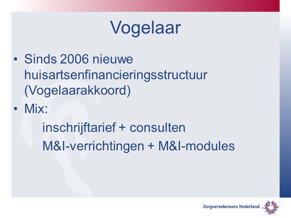 Vogelaar Sinds 2006 nieuwe huisartsenfinancieringsstructuur (Vogelaarakkoord) Mix: inschrijftarief + consulten M&I-verrichtingen + M&I-modules