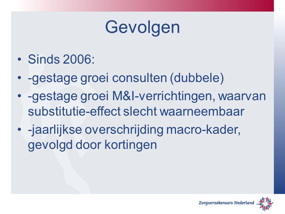 Gevolgen Sinds 2006: -gestage groei consulten (dubbele) -gestage groei M&I-verrichtingen, waarvan substitutie-effect slecht waarneembaar -jaarlijkse o