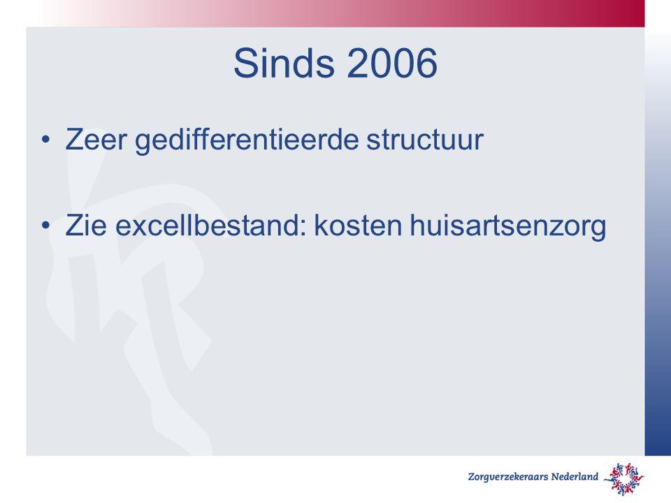 Sinds 2006 Zeer gedifferentieerde structuur Zie excellbestand: kosten huisartsenzorg