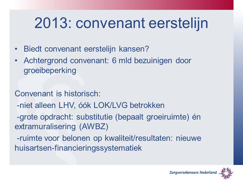 2013: convenant eerstelijn Biedt convenant eerstelijn kansen? Achtergrond convenant: 6 mld bezuinigen door groeibeperking Convenant is historisch: -ni