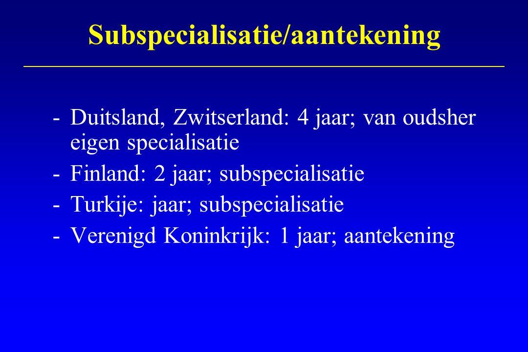 -Duitsland, Zwitserland: 4 jaar; van oudsher eigen specialisatie -Finland: 2 jaar; subspecialisatie -Turkije: jaar; subspecialisatie -Verenigd Koninkr