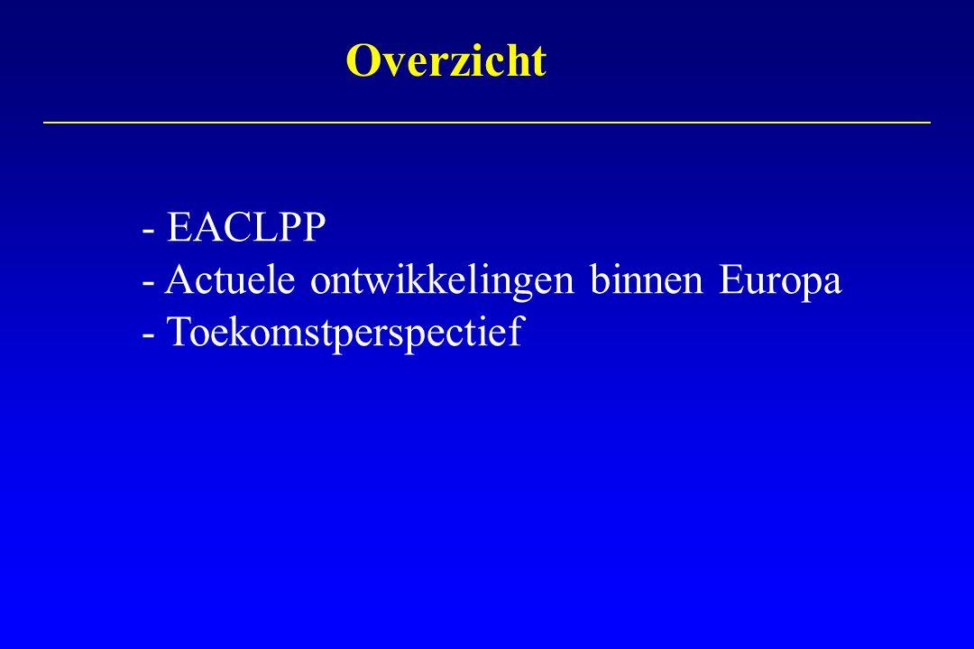 European Association for Consultation Liaison Psychiatry and Psychosomatics (EACLPP) www.eaclpp.org