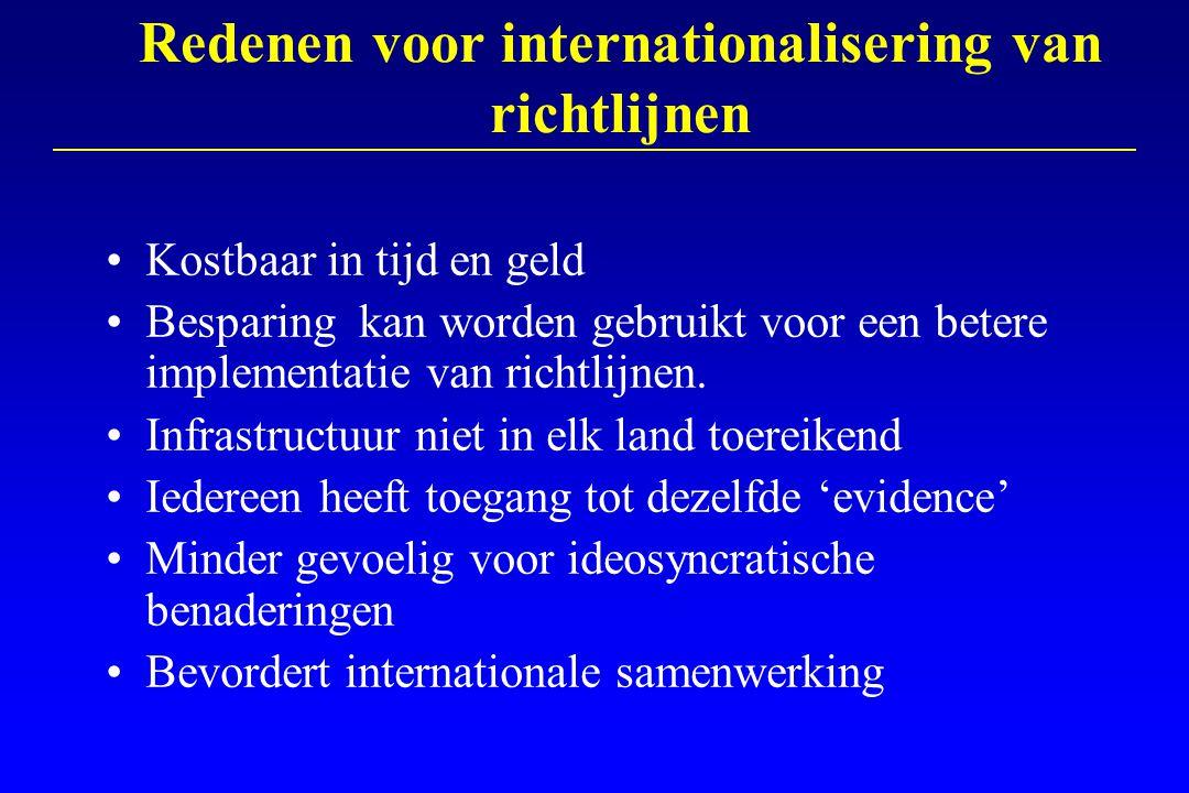 5.Netwerkvorming Binnen Europa –via nationale verenigingen –via werkgroepen Buiten Europa –m.n.