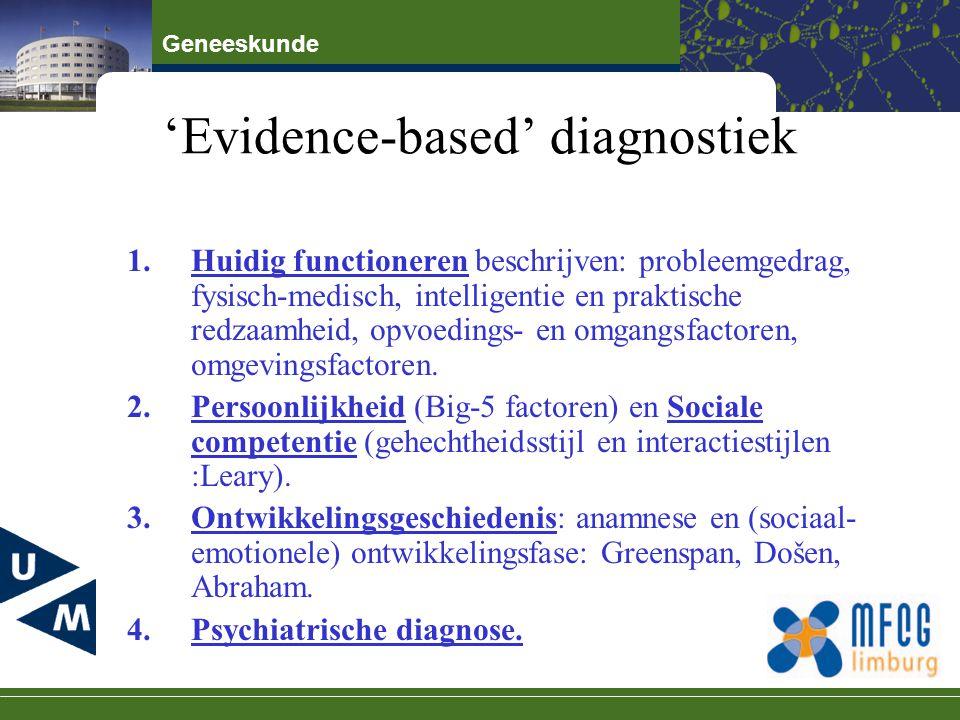 Geneeskunde 'Evidence-based' diagnostiek 1.Huidig functioneren beschrijven: probleemgedrag, fysisch-medisch, intelligentie en praktische redzaamheid,