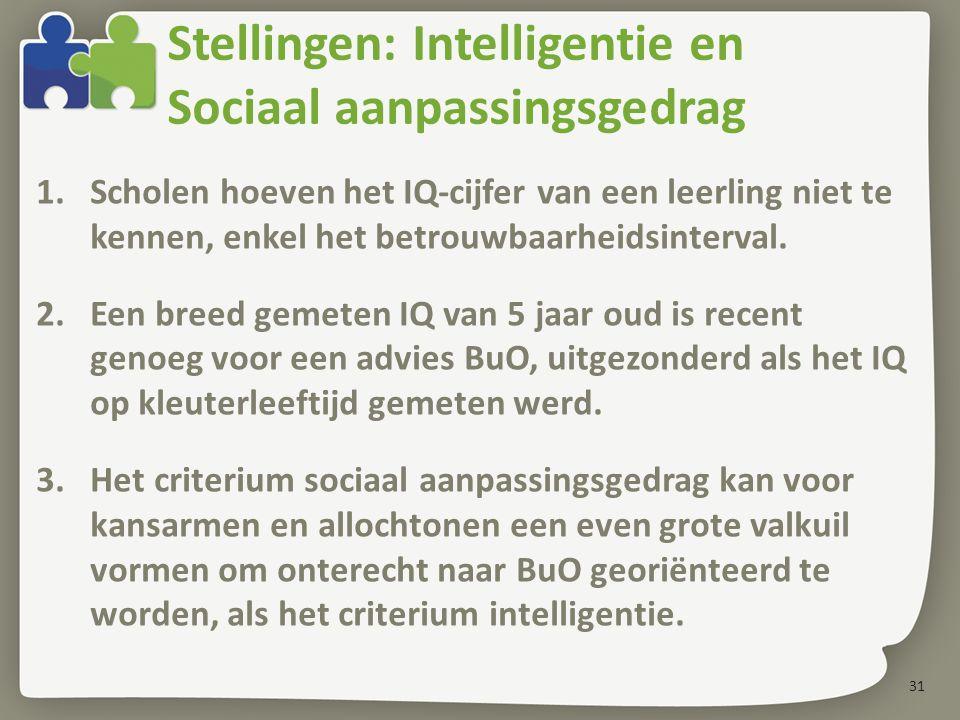 31 Stellingen: Intelligentie en Sociaal aanpassingsgedrag 1.Scholen hoeven het IQ-cijfer van een leerling niet te kennen, enkel het betrouwbaarheidsinterval.