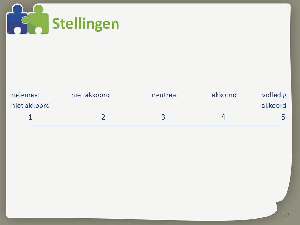 32 Stellingen helemaalniet akkoord neutraal akkoord volledig niet akkoord akkoord 12345