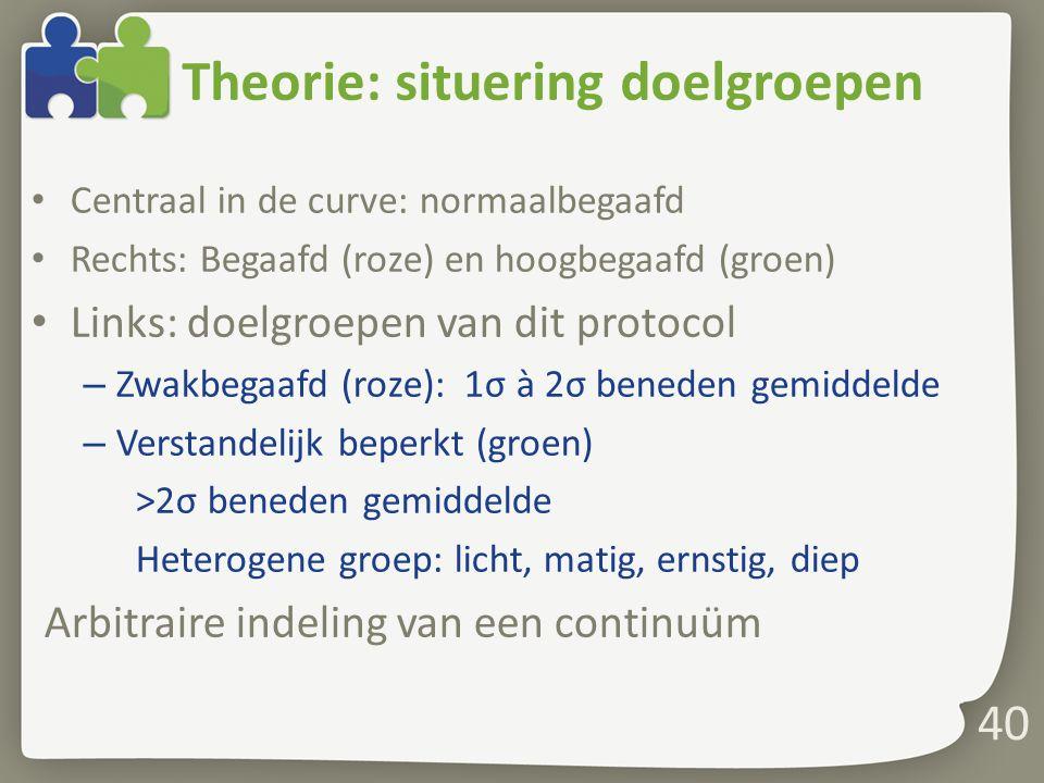Theorie: situering doelgroepen Centraal in de curve: normaalbegaafd Rechts: Begaafd (roze) en hoogbegaafd (groen) Links: doelgroepen van dit protocol – Zwakbegaafd (roze): 1σ à 2σ beneden gemiddelde – Verstandelijk beperkt (groen) >2σ beneden gemiddelde Heterogene groep: licht, matig, ernstig, diep Arbitraire indeling van een continuüm 40