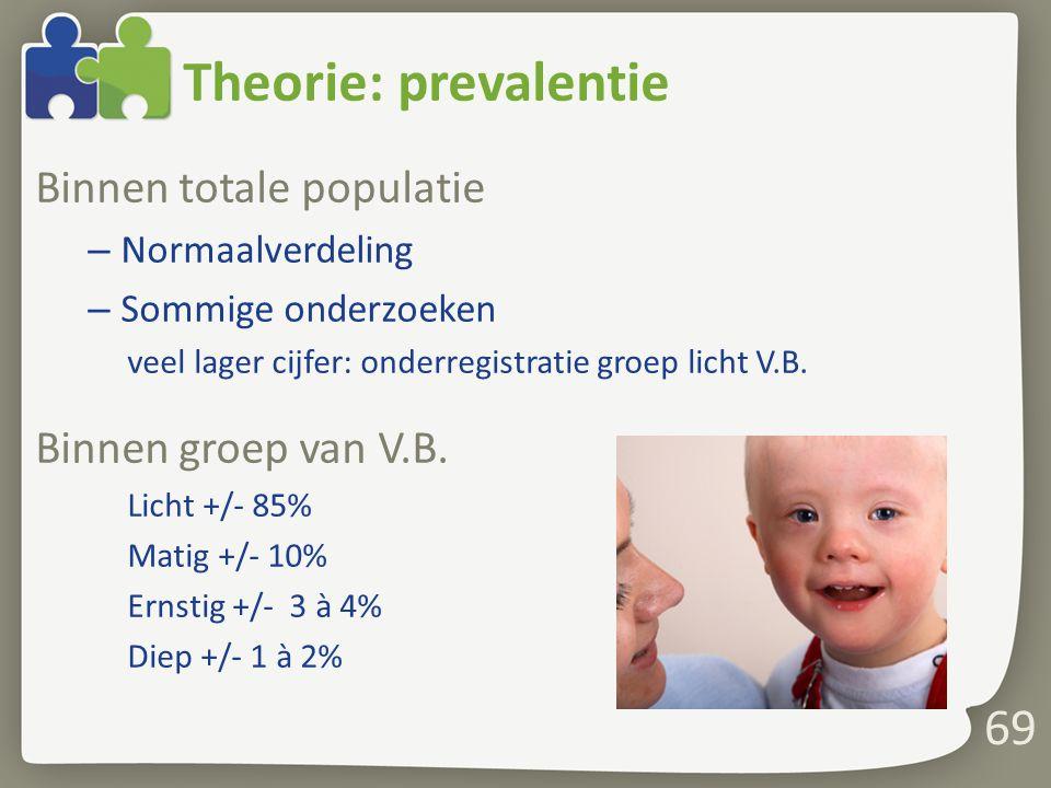 Theorie: prevalentie Binnen totale populatie – Normaalverdeling – Sommige onderzoeken veel lager cijfer: onderregistratie groep licht V.B.