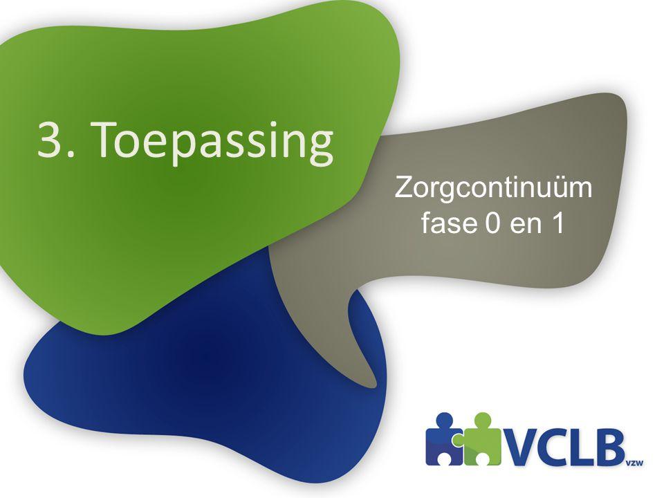 3. Toepassing Zorgcontinuüm fase 0 en 1