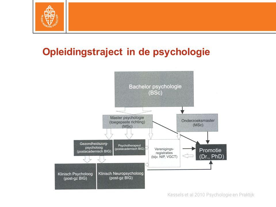 Opleidingstraject in de psychologie Kessels et al 2010 Psychologie en Praktijk