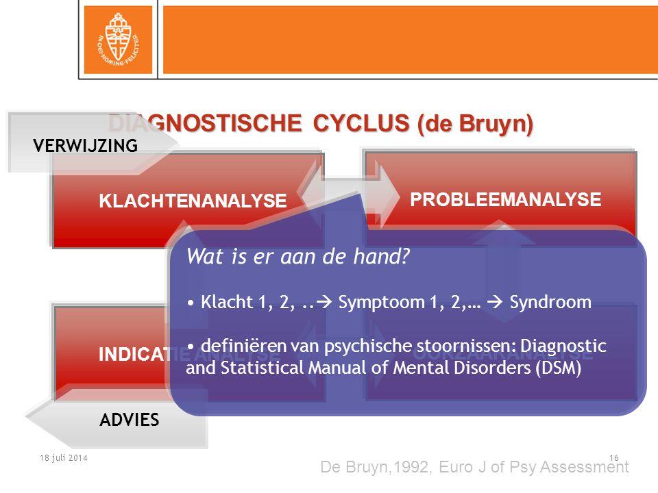 18 juli 201416 DIAGNOSTISCHE CYCLUS (de Bruyn) KLACHTENANALYSE PROBLEEMANALYSE OORZAAKANALYSE INDICATIE ANALYSE VERWIJZING ADVIES Wat is er aan de hand.