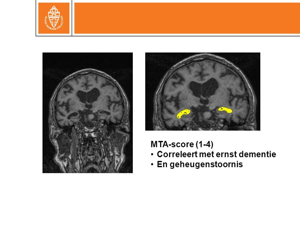 29 MTA-score (1-4) Correleert met ernst dementie En geheugenstoornis