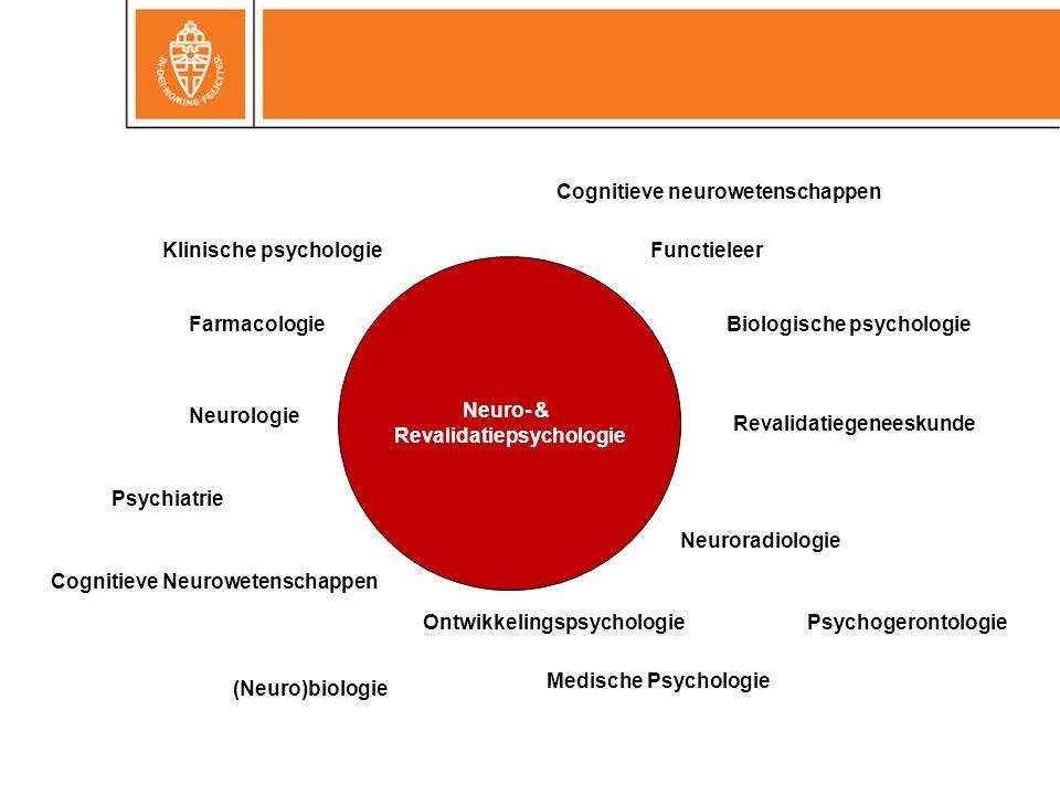 Neuro- & Revalidatiepsychologie Klinische psychologie Neurologie Cognitieve neurowetenschappen Functieleer Revalidatiegeneeskunde (Neuro)biologie Farmacologie Ontwikkelingspsychologie Neuroradiologie Medische Psychologie Psychiatrie Psychogerontologie Biologische psychologie Cognitieve Neurowetenschappen