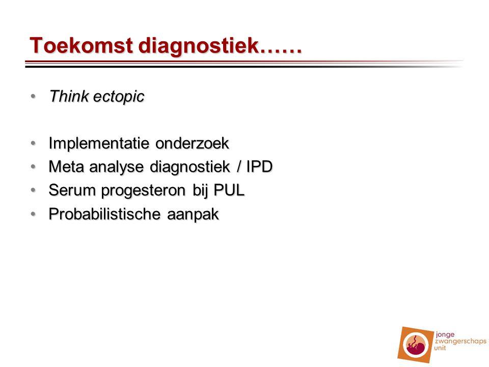 Toekomst diagnostiek…… Think ectopicThink ectopic Implementatie onderzoekImplementatie onderzoek Meta analyse diagnostiek / IPDMeta analyse diagnostie