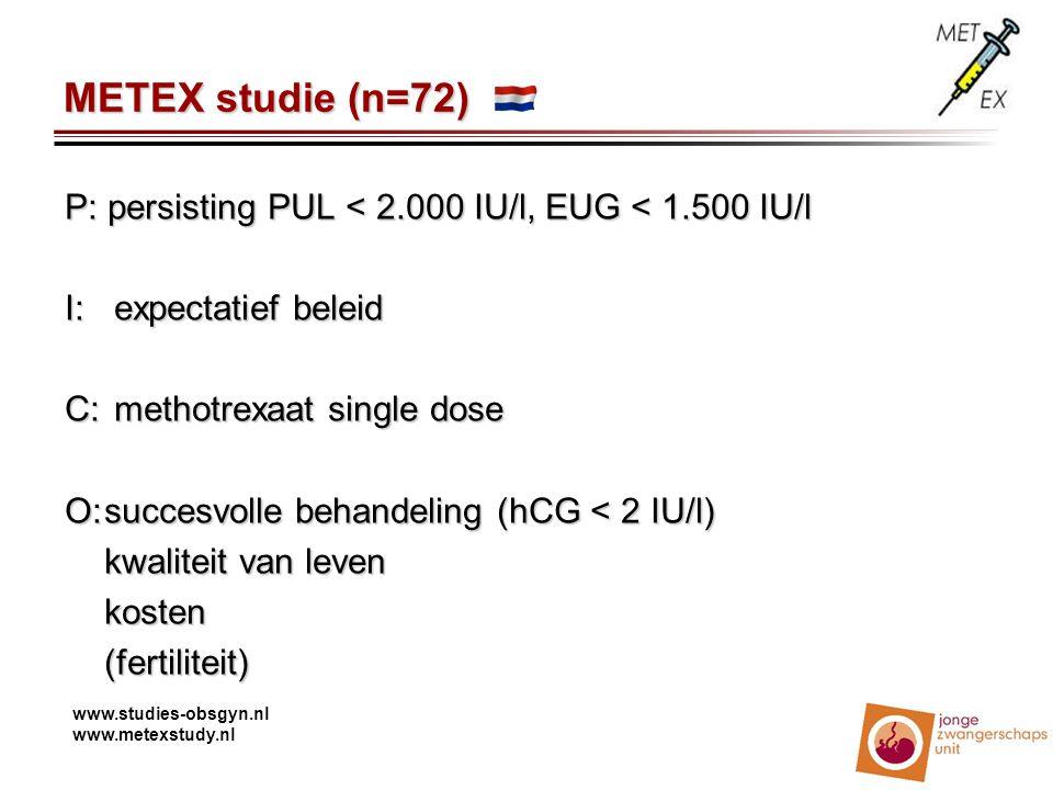 METEX studie (n=72) P: persisting PUL < 2.000 IU/l, EUG < 1.500 IU/l I: expectatief beleid C: methotrexaat single dose O:succesvolle behandeling (hCG