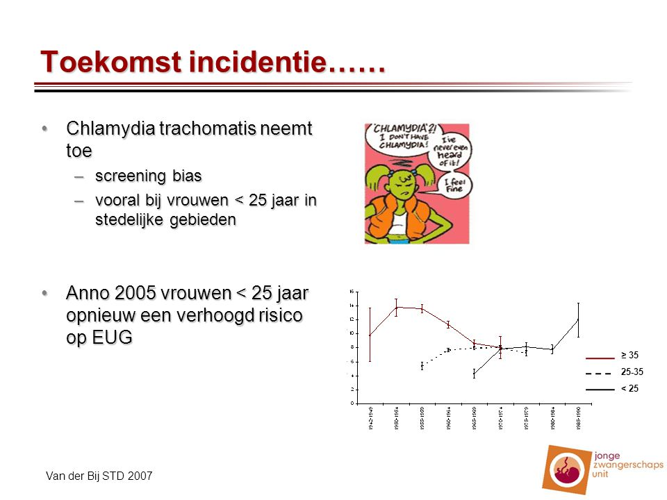 Toekomst incidentie…… Chlamydia trachomatis neemt toeChlamydia trachomatis neemt toe –screening bias –vooral bij vrouwen < 25 jaar in stedelijke gebie