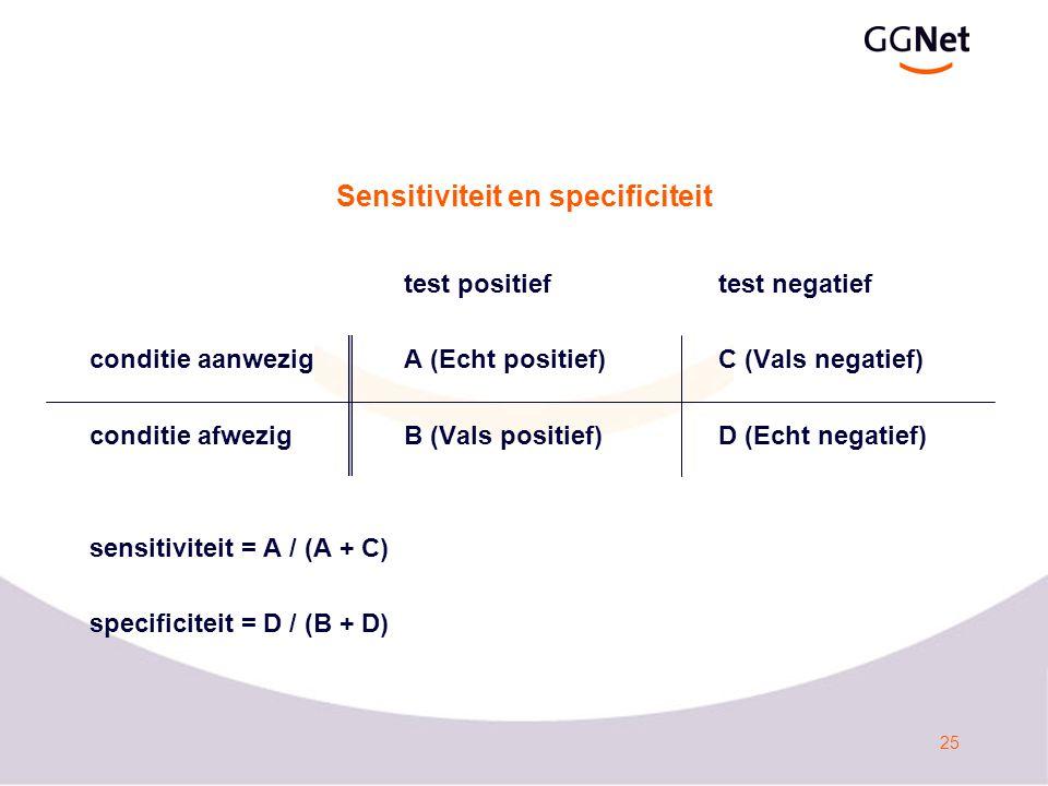 25 test positieftest negatief conditie aanwezig A (Echt positief) C (Vals negatief) conditie afwezig B (Vals positief)D (Echt negatief) sensitiviteit = A / (A + C) specificiteit = D / (B + D) Sensitiviteit en specificiteit