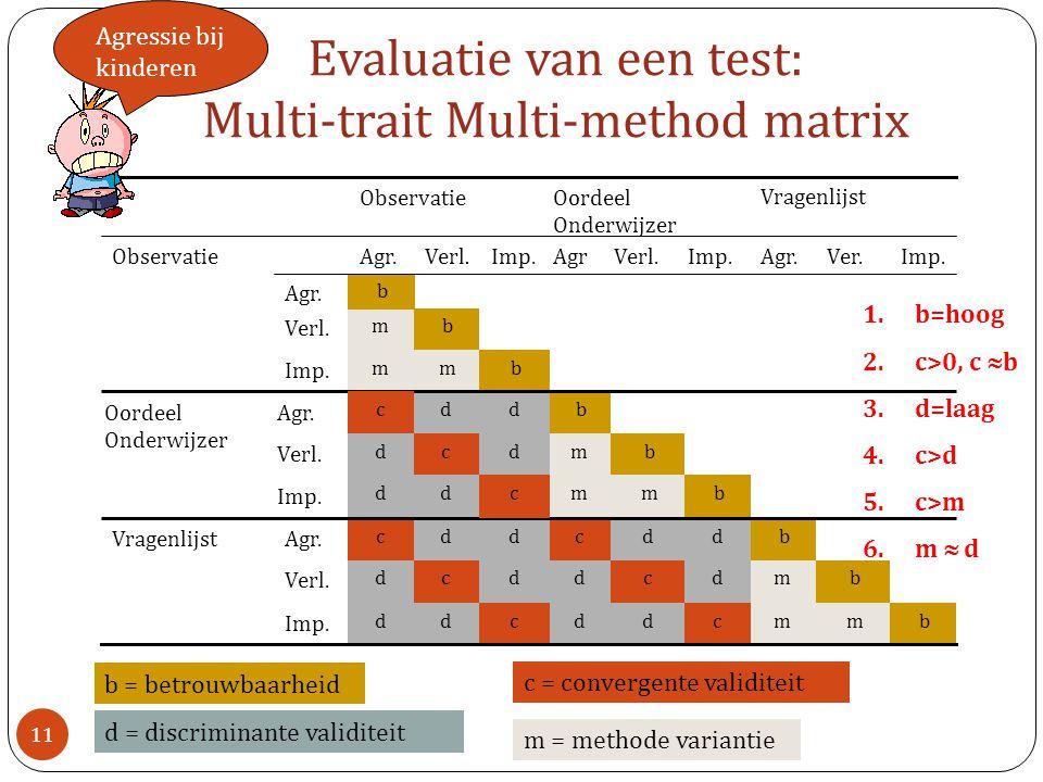 Evaluatie van een test: Multi-trait Multi-method matrix b mm bm b dd dd dd Imp. Verl. Agr.Oordeel Onderwijzer Imp.Verl.Agr Oordeel Onderwijzer b mm bm