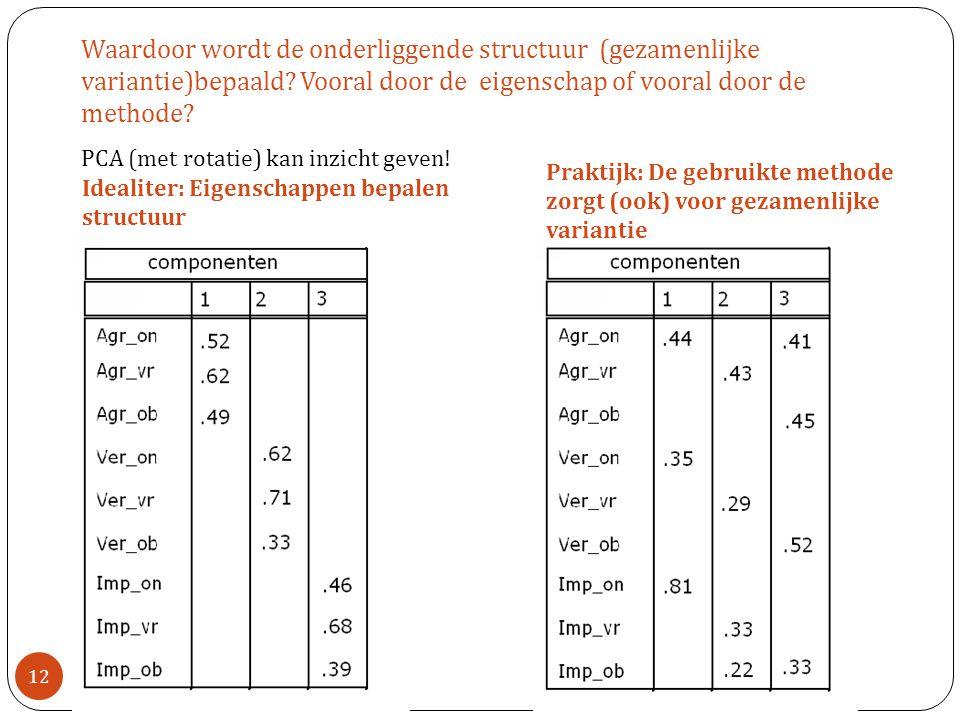 Waardoor wordt de onderliggende structuur (gezamenlijke variantie)bepaald? Vooral door de eigenschap of vooral door de methode? PCA (met rotatie) kan