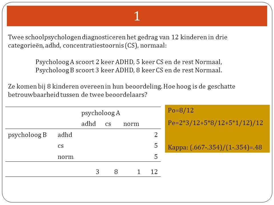 Twee schoolpsychologen diagnosticeren het gedrag van 12 kinderen in drie categorieën, adhd, concentratiestoornis (CS), normaal: Psycholoog A scoort 2 keer ADHD, 5 keer CS en de rest Normaal, Psycholoog B scoort 3 keer ADHD, 8 keer CS en de rest Normaal.