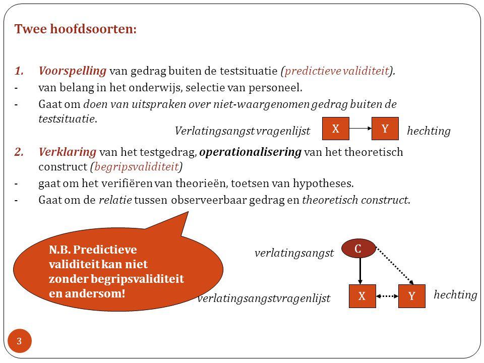 Twee hoofdsoorten: 1.Voorspelling van gedrag buiten de testsituatie (predictieve validiteit).