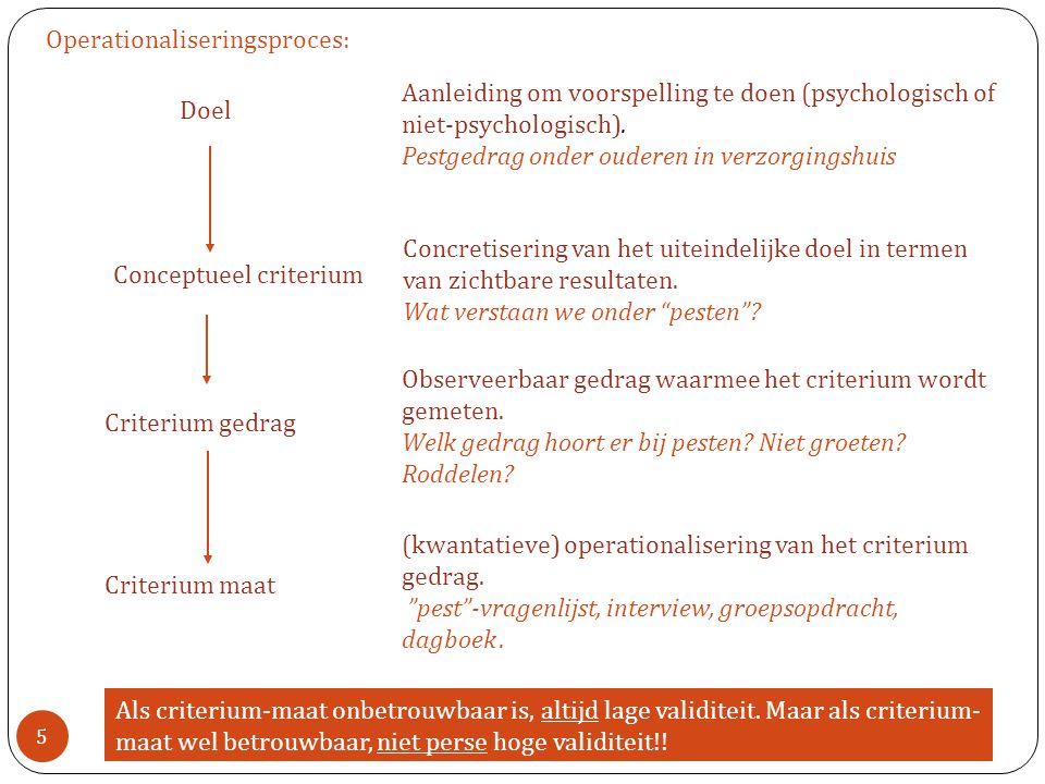 Conceptueel criterium Concretisering van het uiteindelijke doel in termen van zichtbare resultaten.
