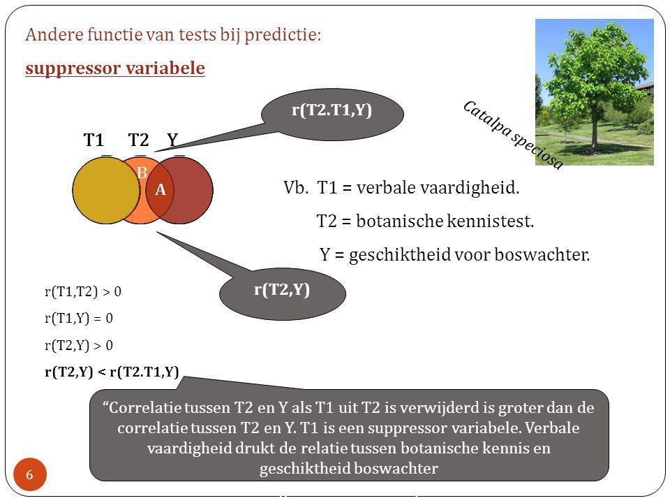 Andere functie van tests bij predictie: suppressor variabele T1T2Y r(T1,T2) > 0 r(T1,Y) = 0 r(T2,Y) > 0 r(T2,Y) < r(T2.T1,Y) Vb. T1 = verbale vaardigh