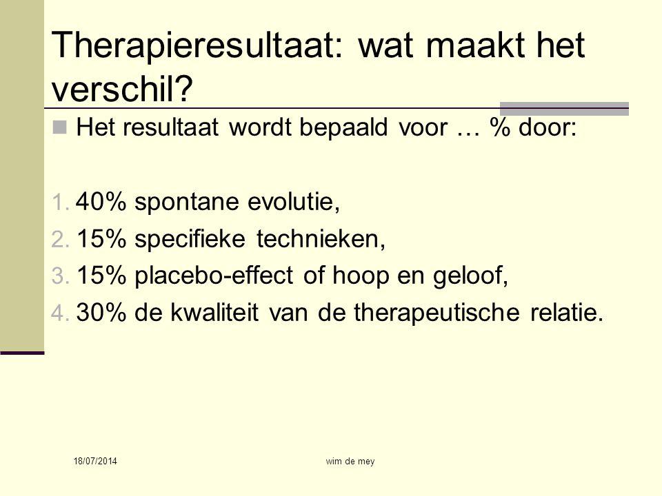 18/07/2014 wim de mey Therapieresultaat: wat maakt het verschil? Het resultaat wordt bepaald voor … % door: 1. 40% spontane evolutie, 2. 15% specifiek