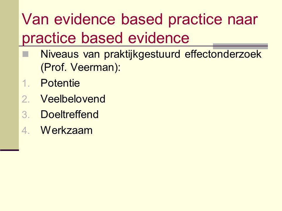 Van evidence based practice naar practice based evidence Niveaus van praktijkgestuurd effectonderzoek (Prof. Veerman): 1. Potentie 2. Veelbelovend 3.