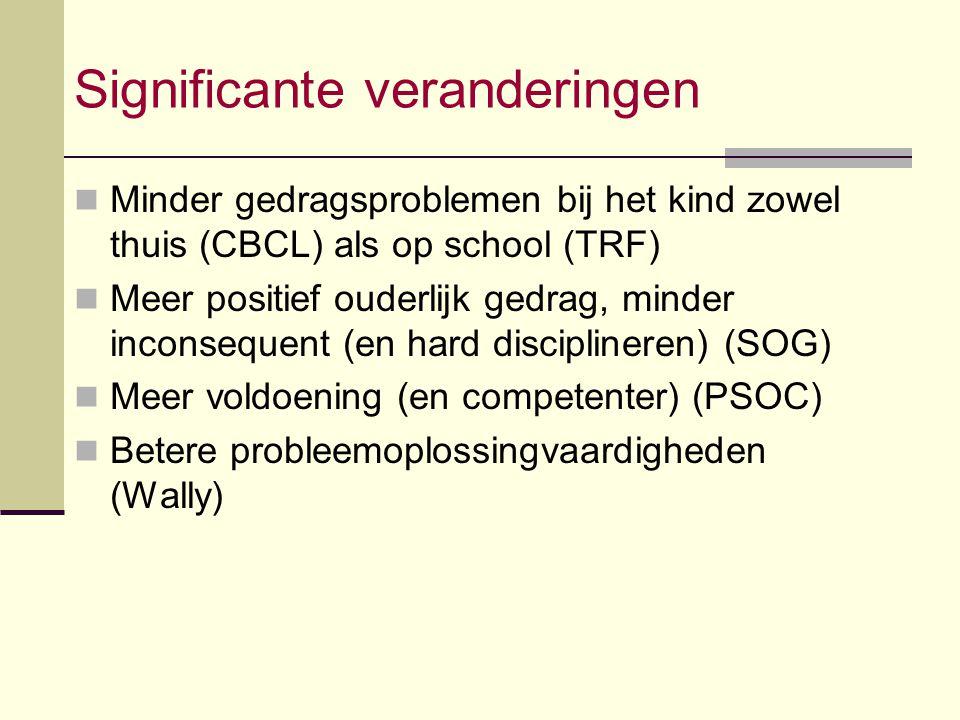 Significante veranderingen Minder gedragsproblemen bij het kind zowel thuis (CBCL) als op school (TRF) Meer positief ouderlijk gedrag, minder inconseq