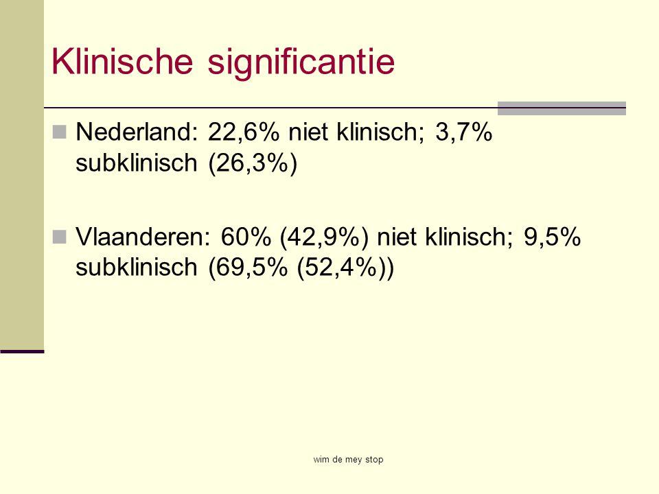 Klinische significantie Nederland: 22,6% niet klinisch; 3,7% subklinisch (26,3%) Vlaanderen: 60% (42,9%) niet klinisch; 9,5% subklinisch (69,5% (52,4%