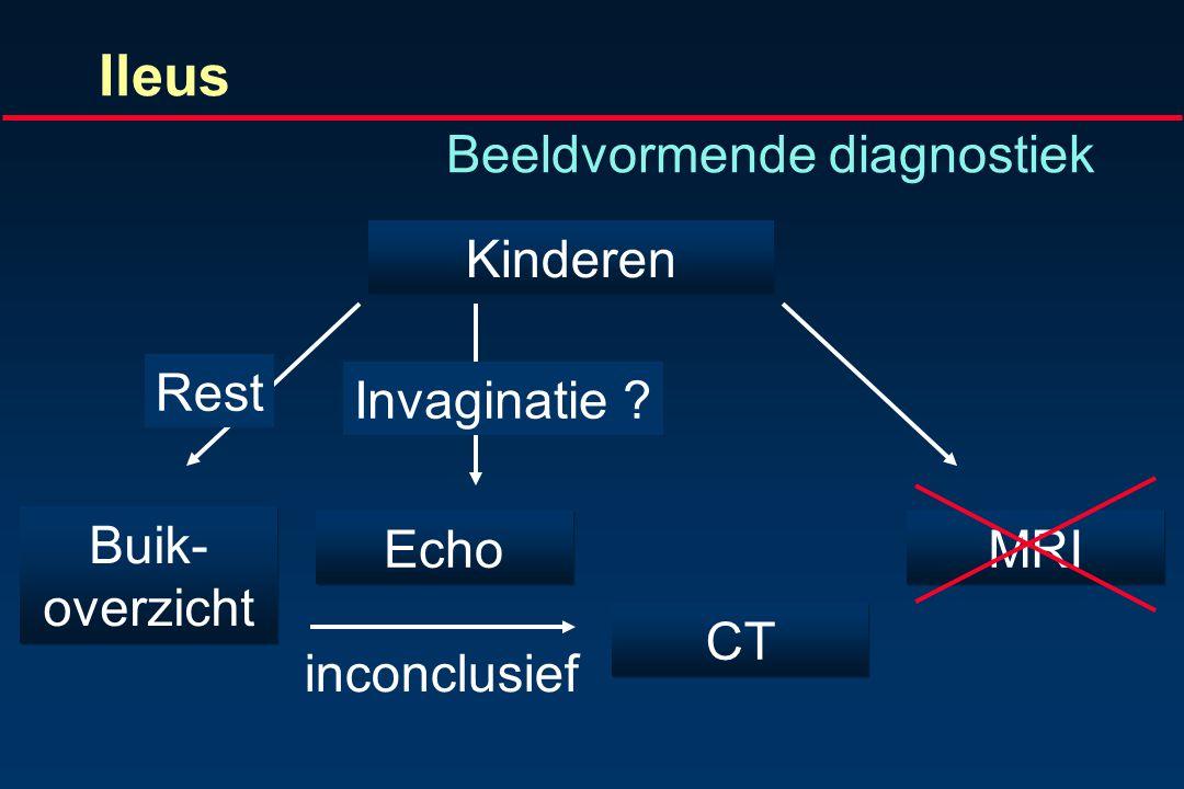 Acute buik Diagnostische strategie Lameris W et al. BMJ 2009;339:b2431 1 = klinisch 2 = klinisch + Buikfoto 3 = echo 5 = echo + CT als echo - of ? ech