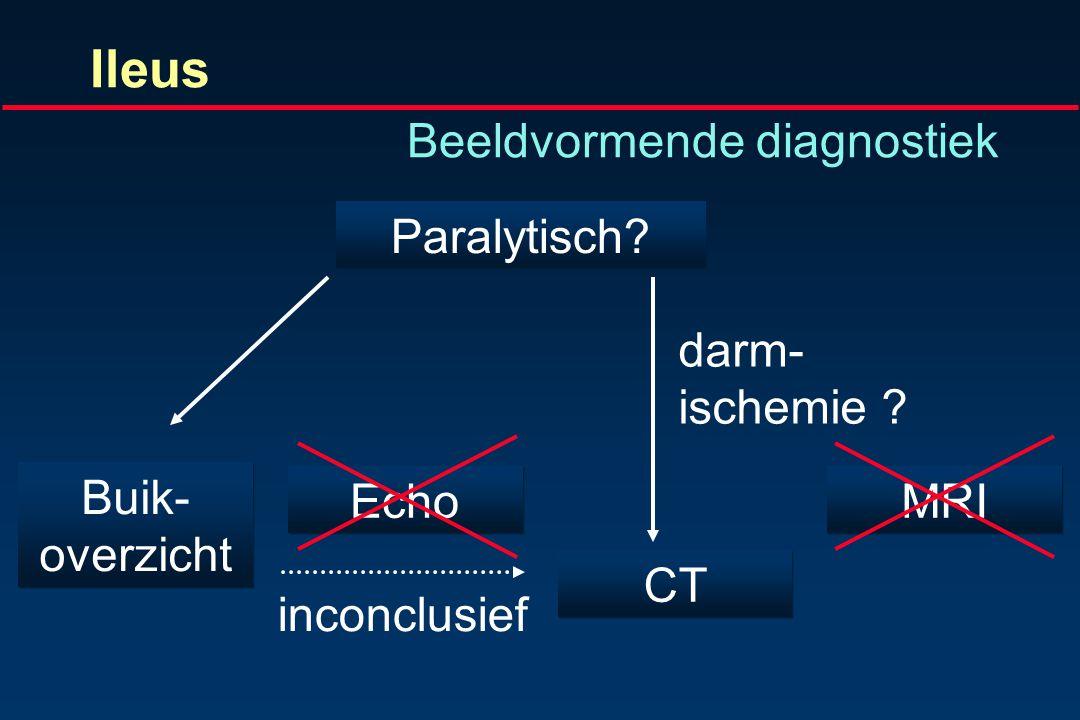 Ileus Beeldvormende diagnostiek Buik- overzicht Echo CT MRI Kinderen Invaginatie ? Rest inconclusief