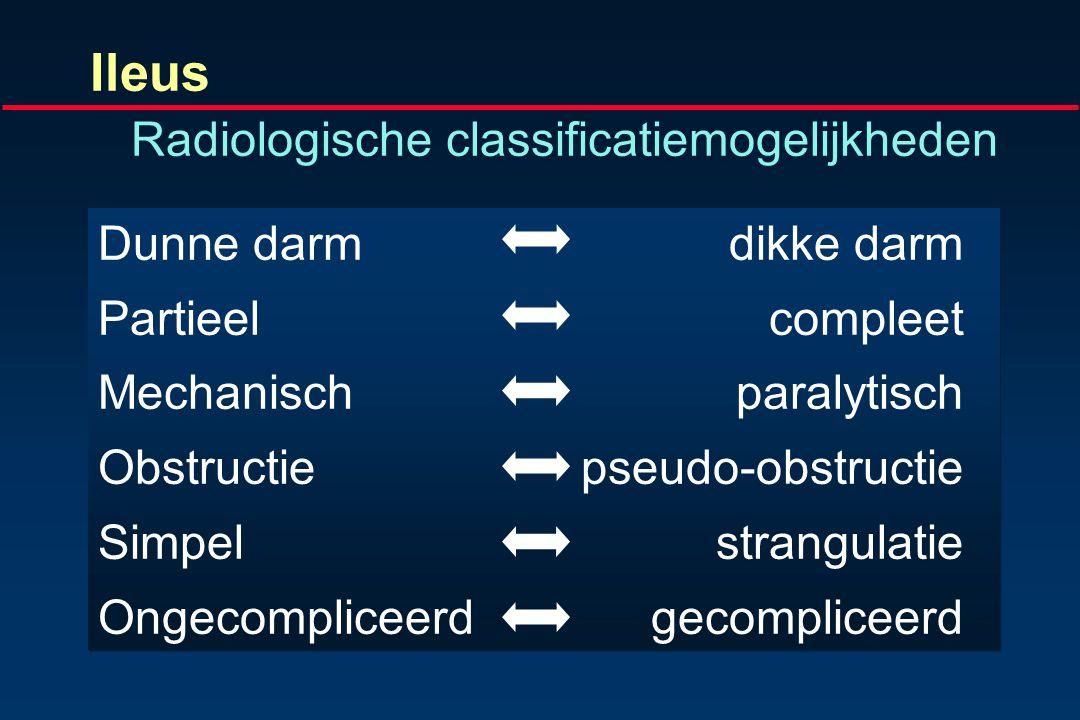 Radiodiagnostiek bij ileus Mathias Prokop Radboud Universiteit Nijmegen Stichting B.G. Ileus Delft, 24 januari 2012