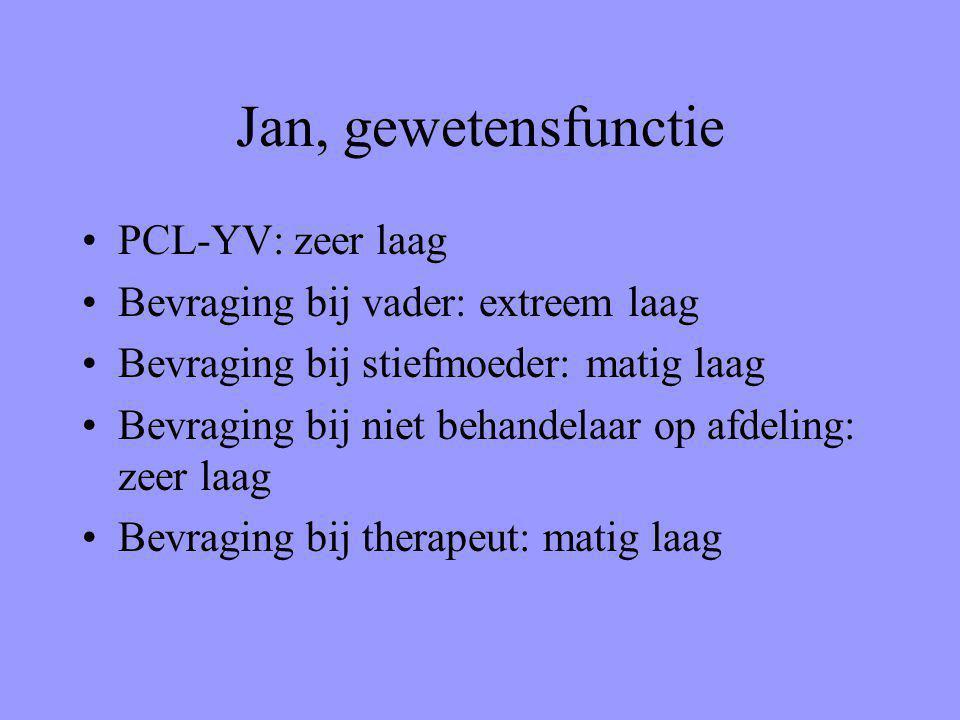 Jan, gewetensfunctie PCL-YV: zeer laag Bevraging bij vader: extreem laag Bevraging bij stiefmoeder: matig laag Bevraging bij niet behandelaar op afdeling: zeer laag Bevraging bij therapeut: matig laag