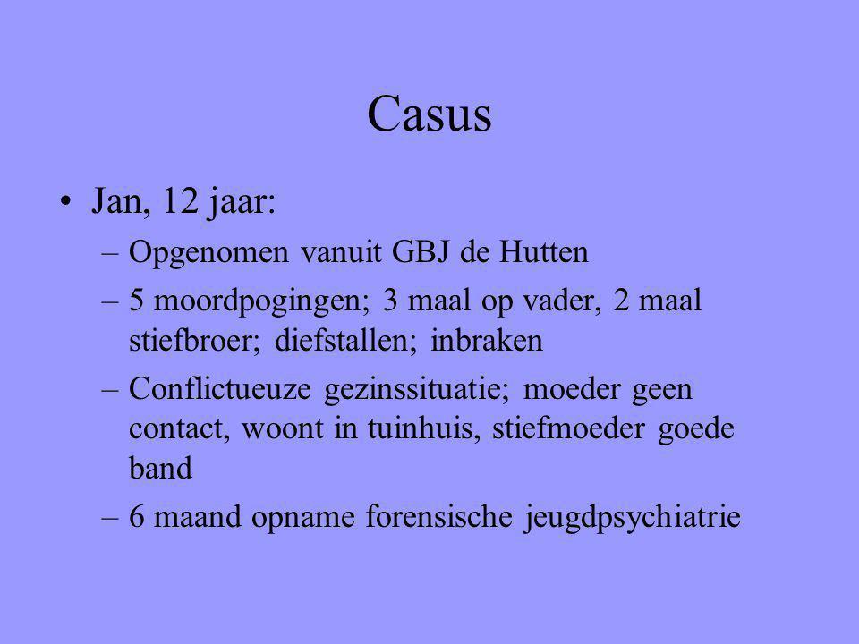 Casus Jan, 12 jaar: –Opgenomen vanuit GBJ de Hutten –5 moordpogingen; 3 maal op vader, 2 maal stiefbroer; diefstallen; inbraken –Conflictueuze gezinss