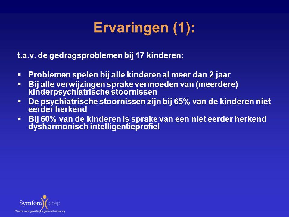 Ervaringen (1): t.a.v. de gedragsproblemen bij 17 kinderen:  Problemen spelen bij alle kinderen al meer dan 2 jaar  Bij alle verwijzingen sprake ver