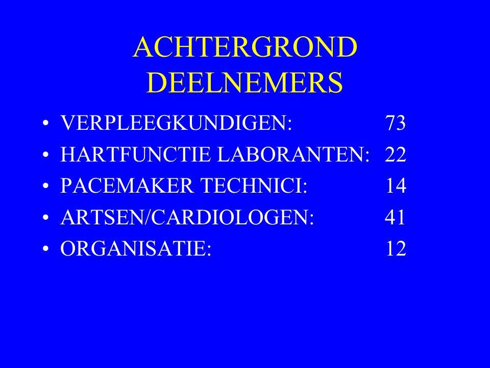 ACHTERGROND DEELNEMERS VERPLEEGKUNDIGEN:73 HARTFUNCTIE LABORANTEN:22 PACEMAKER TECHNICI:14 ARTSEN/CARDIOLOGEN: 41 ORGANISATIE:12