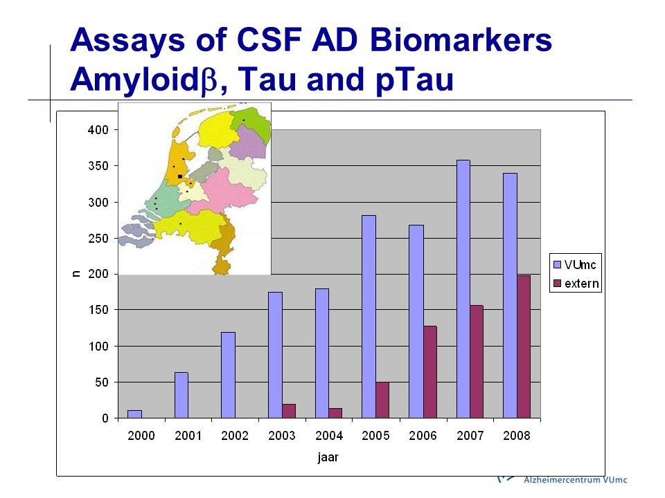 Assays of CSF AD Biomarkers Amyloid , Tau and pTau