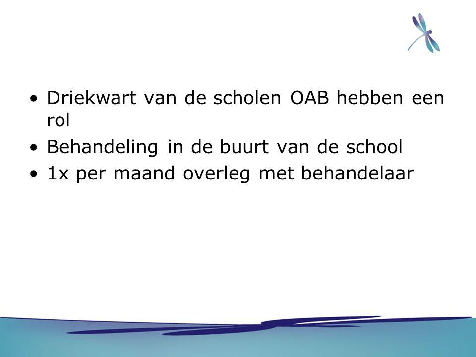 Driekwart van de scholen OAB hebben een rol Behandeling in de buurt van de school 1x per maand overleg met behandelaar